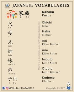 Valiant Japanese Language School | IG/FB - @ValiantJapanese | Japanese Vocabularies | JLPT N4 / N5 Level | Topic: Family