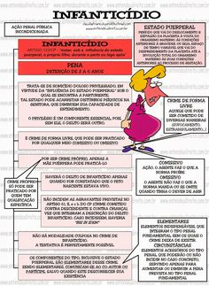crimes contra a vida: infanticídio Mental Map, Law School, Idioms, Crime, Finance, Education, Leis, Law Study, Download