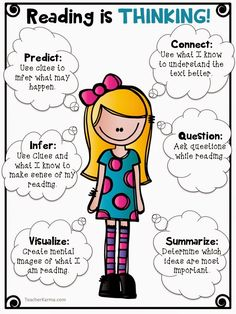 Reading is Thinking comprehension strategy - great post and you can download this image too!