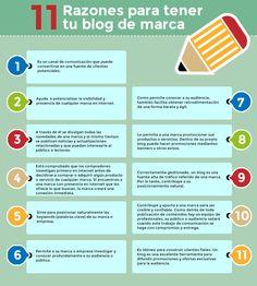 11 razones para tener tu blog de marca