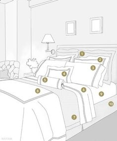 How to dress your bed. Is it bad that Im obsessed with making a bed look as hotel-ish as possible