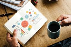 7 Advertising Methods to Skyrocket Startup Enterprise Development - Inbound Marketing, Content Marketing, Digital Marketing, What Is Personal Finance, Planners, Enterprise Development, Ways To Get Money, Advertising Methods, Online Business Opportunities