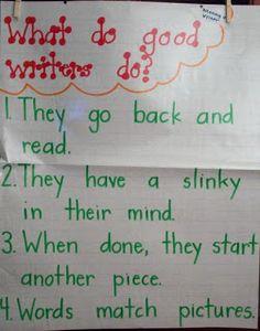Chalk Talk: A Kindergarten Blog: anchor charts