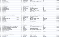 this girl is a pretty awesome recapper from which i infer that her wedding playlist - Playliste Mariage