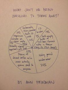 The Hoarders' Pie by Ann Friedman