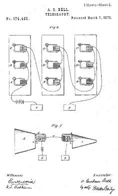 Alexander Graham Bell ? oder Antonio Meucci oder Philipp Reis, #patent, Telefon, Fernsprecher, telephone, 1876