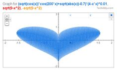 Heart Shaped Graph with Google