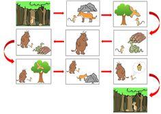 'The Gruffalo' and 'The Gruffalo's Child' story-sequencing activities. Gruffalo Activities, Sequencing Activities, Preschool Activities, Sequencing Cards, Story Sequencing, Gruffalo Characters, Animal Fact File, Talk 4 Writing, Gruffalo's Child