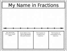 This product is great for teaching fractions! It is relatable to students and they will LOVE it! This product is great for teaching fractions! It is relatable to students and they will LOVE it! 3rd Grade Fractions, Learning Fractions, Fourth Grade Math, Second Grade Math, Math Fractions, Equivalent Fractions, Adding Fractions, Comparing Fractions, Dividing Fractions