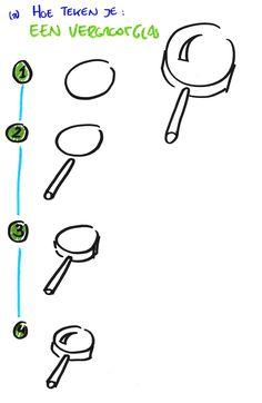 Hoe teken je... een vergrootglas? www.debetekenaar.nl/cursus
