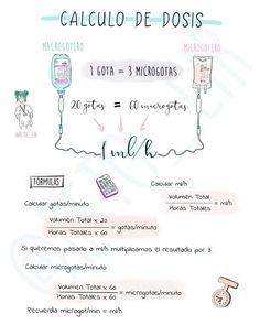 Med Student, Studying Medicine, Medicine Notes, Nursing School Notes, Medical Anatomy, School Motivation, Med School, Anatomy And Physiology, Study Notes