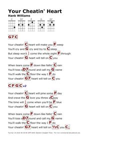 Song Lyrics And Chords, Ukulele Chords Songs, Country Song Lyrics, Country Songs, All About That Bass, Piano Sheet Music, Learning Resources, Keyboard, Theatre