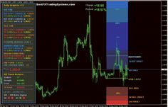download Dolly Graphics V14 new version trading system for mt4 - http://forexprofitway.com/download-dolly-graphics-v14-new-version-trading-system-for-mt4/  Visit http://forexprofitway.com to download more forex tools!