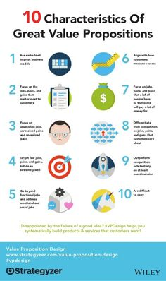What really defines a great value proposition for your customers? Take a moment to check your marketing and sales pitch against these 10 Characteristics of Great Value Propositions. Change Management, Business Management, Business Planning, Business Tips, Marketing Plan, Business Marketing, Online Marketing, Media Marketing, Business Sales