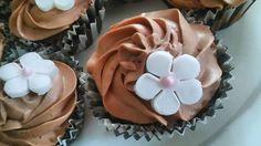 #leivojakoristele #muffinihaaste Kiitos @made_by_mili