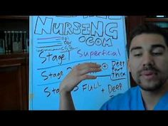 3rd Degree Burn (Causes, Signs and symptoms for nursing care