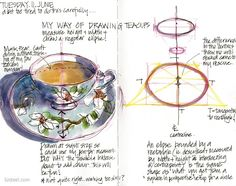 Liz Steel: How to draw teacups (and other ellipses)
