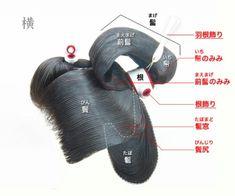 日本髪の髪型の各部名称 | ~ 日本髪かつら覚書 ~