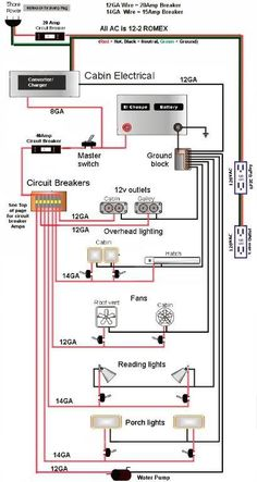 wiring diagram how to wire up your camper it is recomended to run rh pinterest com camper wiring diagram 30a camper wiring diagram