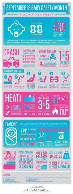 Baby Safety Month - A Look At Car Safety, Car Seat Safety, Facts about Child Safety in Cars #ad