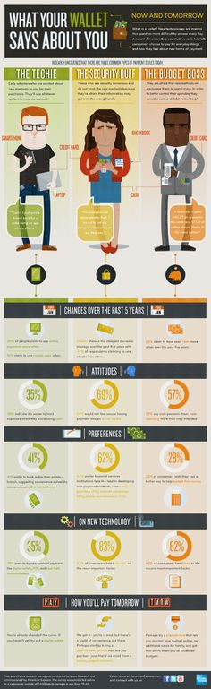 What Your Wallet Says About You! #smartphones #NFC