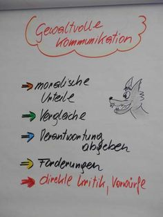In contrast to non-violent communication, violent communication judges . - Kommunikation - Welcome Education Nonviolent Communication, Switch Words, Positive Inspiration, Ways To Communicate, Conflict Resolution, Classroom Management, Leadership, Coaching, Motivation