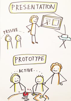 We want a prototype not a presentation!