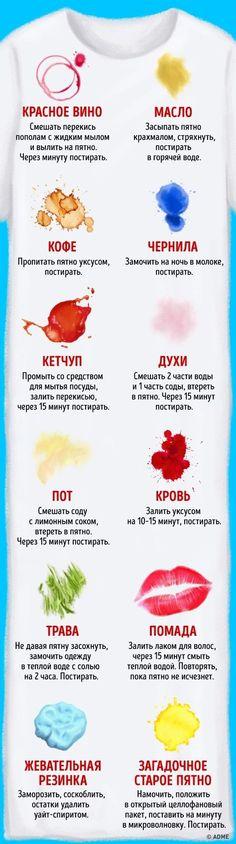 14 способов быстро вывести пятно, если под рукой нет пятновыводителя
