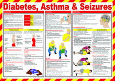 First Aid & Treatment Posters Diabetes Asthma & Seizures Poster Features fully coloured illustrations and clear ea Asthma Relief, Asthma Remedies, Asthma Symptoms, First Aid Steps, First Aid Treatment, Acupressure Points, Seizures, Medical Prescription, Health Tips