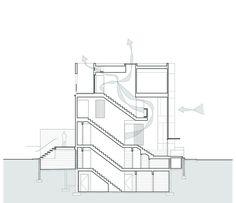 Sust section layout1 1 900 0x553x1700x1467 q85