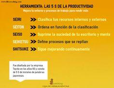 LAS 5 S DE LA PRODUCTIVIDAD http://filocoaching.com/las-5-s-de-la-productividad-personal/