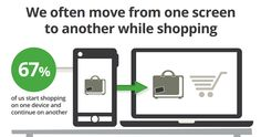Cross-device shopping starts on one device and finishes on another. of multi-screen shoppers start shopping on one device and continue on another device. Consumer Marketing, Online Marketing, Different Programming Languages, Seo Training, Corporate Branding, Seo Services, Web Development, Ecommerce