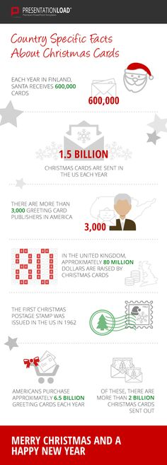 Free Christmas PowerPoint-Templates Whatu0027s this? Whatu0027s this - christmas powerpoint template