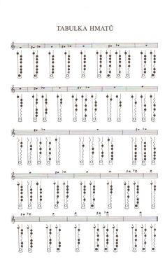 Jak se naučit hrát na altovou zobcovou flétnu a podle čeho - Hudba, písničky…