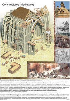 Construcción medieval
