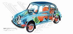 Vintage #Subaru 360 Japanese Brochure #SubaruofHuntValley