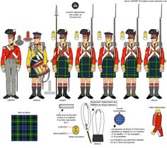 1815  92nd Gordon Highlanders,  Center Company, British.                   suzilove.com