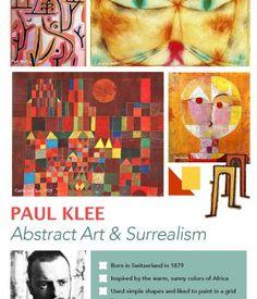 Paul Klee Art Poster for the art room