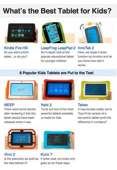Great resource for anyone thinking of buying a kids tablet for Christmas.