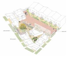 Cottrell & Vermeulen | North West Cambridge