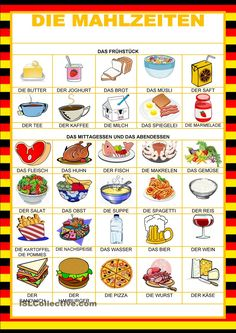 Willkommen auf Deutsch - Essen