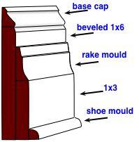 stacked baseboard custom molding idea