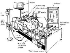heart monitor machine hospital - Google Search