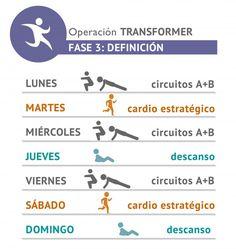 Nueva Operación Transformer: Fase 3, entrenamiento quemagrasa | Transformer