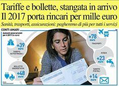 il popolo del blog,notizie,attualità,opinioni : ALLA POLITICA DA FASTIDIO IL WEB, PERCHè??????????...