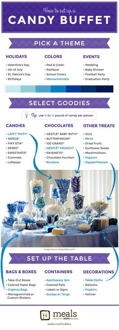 Candy Buffet~Mix 'em, match 'em or melt 'em. However you display your candy, it's a food bar that's sure to be a sweet success. Make your own candy treats or enjoy the sheer simplicity of setting out store-bought candy for an easy and instant party! Sweet 16 Parties, Grad Parties, Candy Buffet Tables, Food Buffet, Dessert Tables, Diy Candy Buffet Ideas, Blue Candy Buffet, Lolly Buffet, Dessert Bars