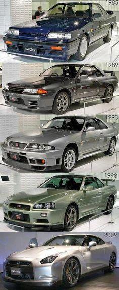 Nissan Skyline family tree