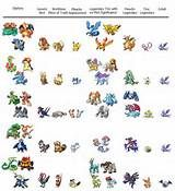 pokemon evolution chart - Ask.com Image Search