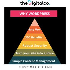 """""""A successful WordPress website does three things: It attracts the right kinds of visitors. Guides them to the main services or products you offer. Collect Contact details for future ongoing relations."""" Check the link in bio  Follow us for More updates on: Facebook 