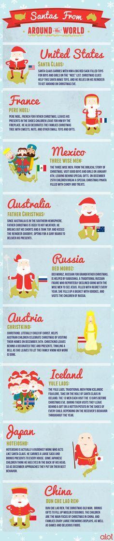 9 Santas From Around the World